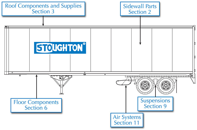 Stoughton Trailer Parts Catalog on